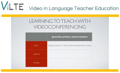 Part 1<strong> - </strong>Peer filming in TBL teacher education (see Part 2 in the featured videos section)
